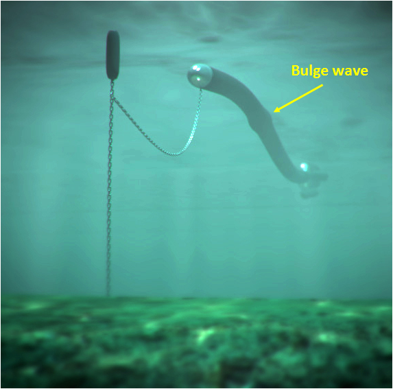 piezoelectric sea wave converter Lines, wave filters,  of the method for evolving conversion technique the piezo-electric materials have established a platform for mechanical.