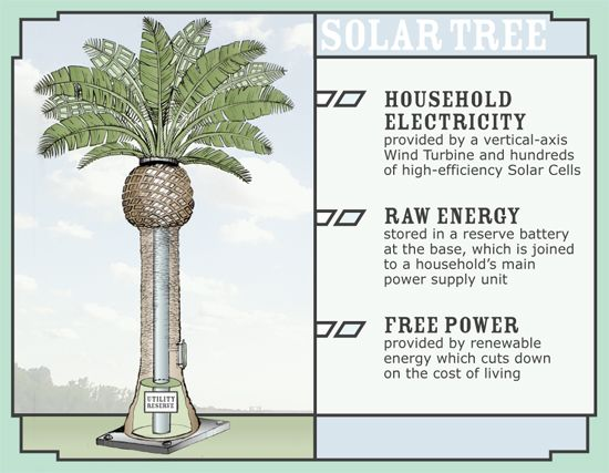 Solar tree an artificial tree to produce clean electricity from solar sciox Image collections