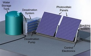 Mit S New Water Desalination System Powered By Solar