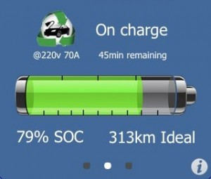 Tesla Battery State of Charge [SoC]