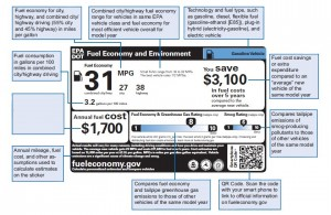 EPA Fuel Economy & Environment Label