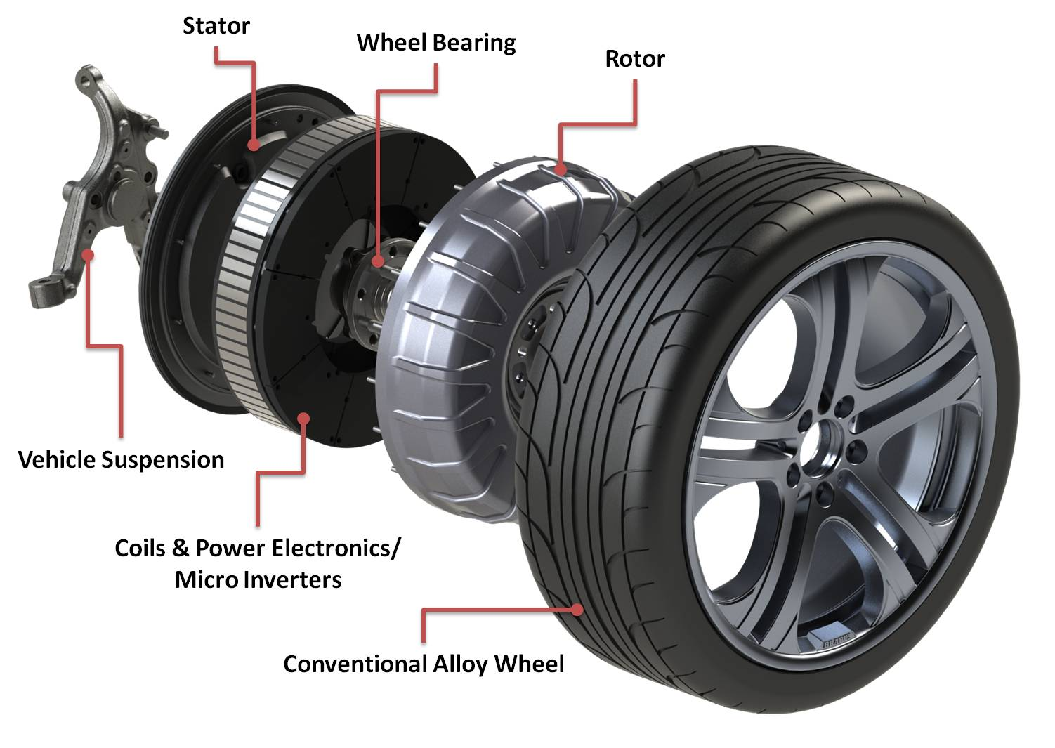 Protean Electric In-Wheel Electric Motors are Production-Ready - The Green Optimistic