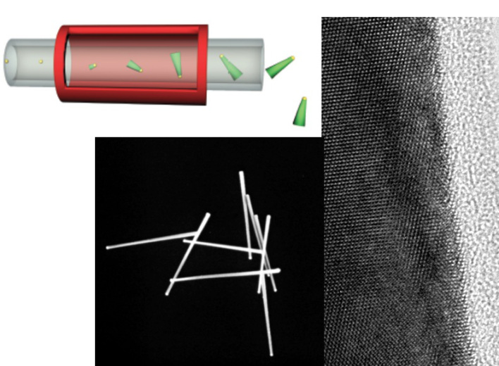 """Sol Voltaic's """"Aerotaxy"""" Process Produces Gallium Arsenide Nanowires Faster and Cheaper for More Efficient Solar Panels"""