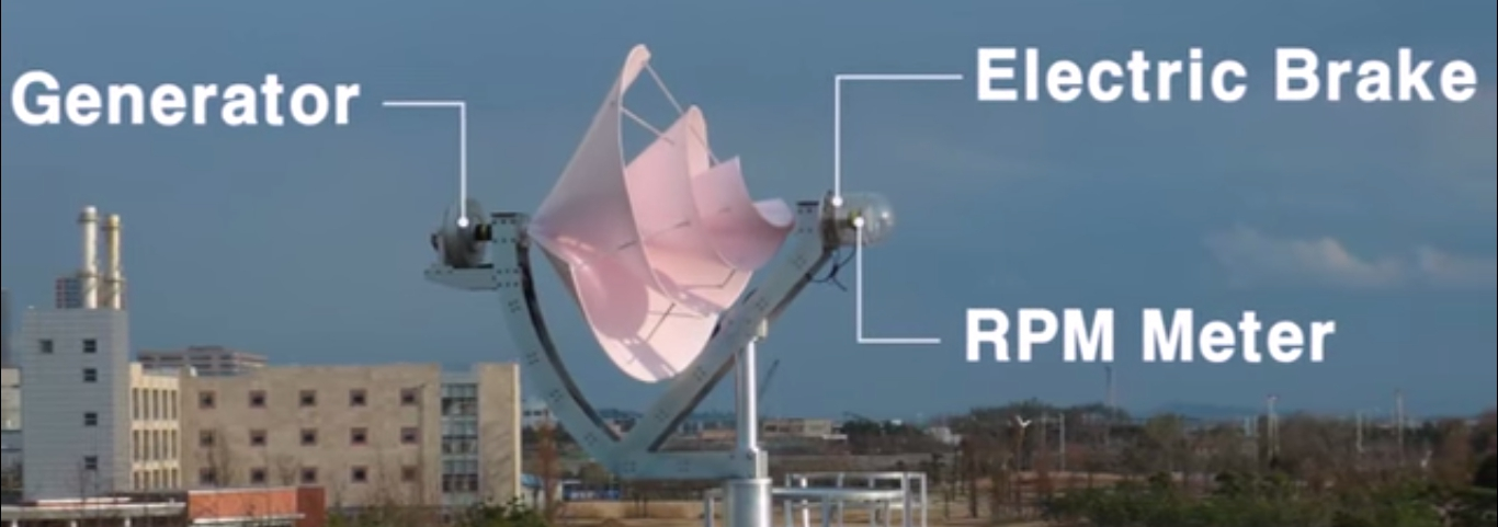 301 Moved Permanently Liam F1 Urban Wind Turbine