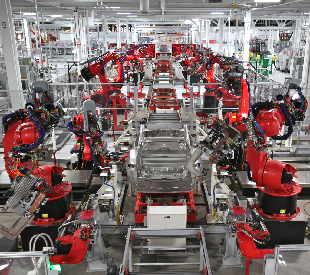 factors of production in automobile industry