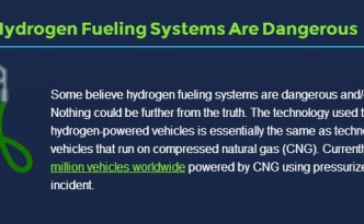 Fuel cell vehicle fueling infrastructure, no more dangerous than compressed natural gas.