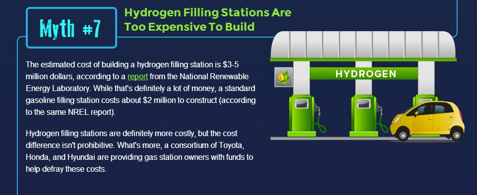 Fuel Cell Vehicle Myth Seven Hydrogen Fuel Stations Are