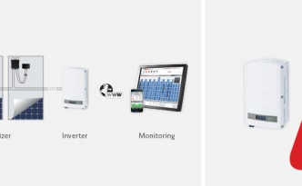 Smart Panels Tied with Next Generation PV Inverters