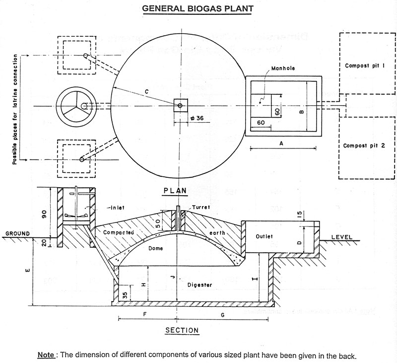 nepdrawing1 - Home Biogas System Design