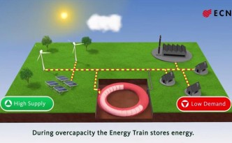 Dutch-Little-Engine-that-Could-Stores-Energy-VIDEO