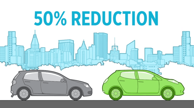 Electric Cars Are Saving The Earth After All The Green Optimistic