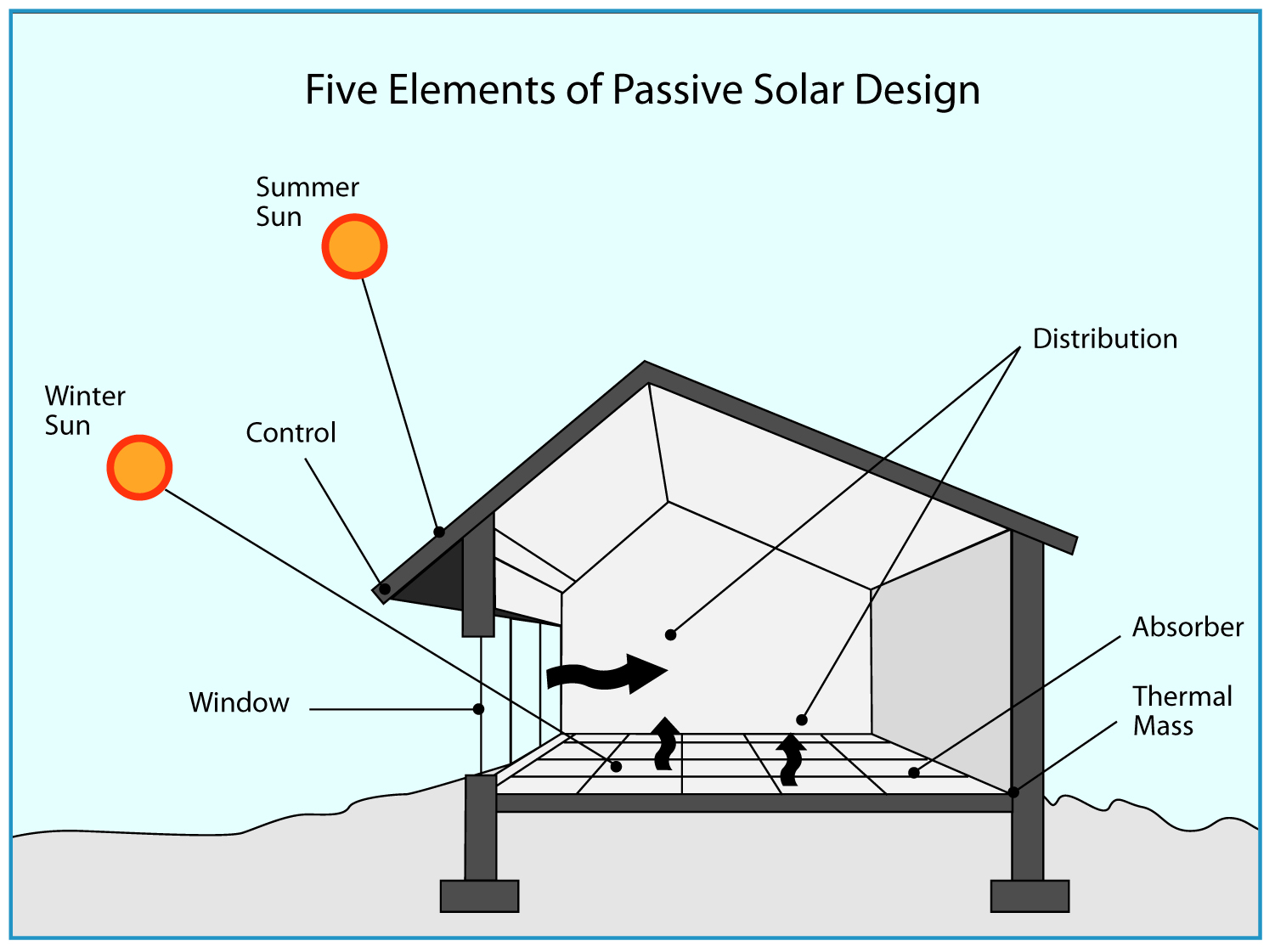 All About Solar Power The Green Optimistic