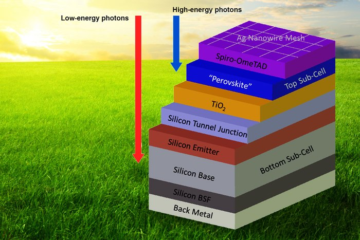 Solar Cell Design Software