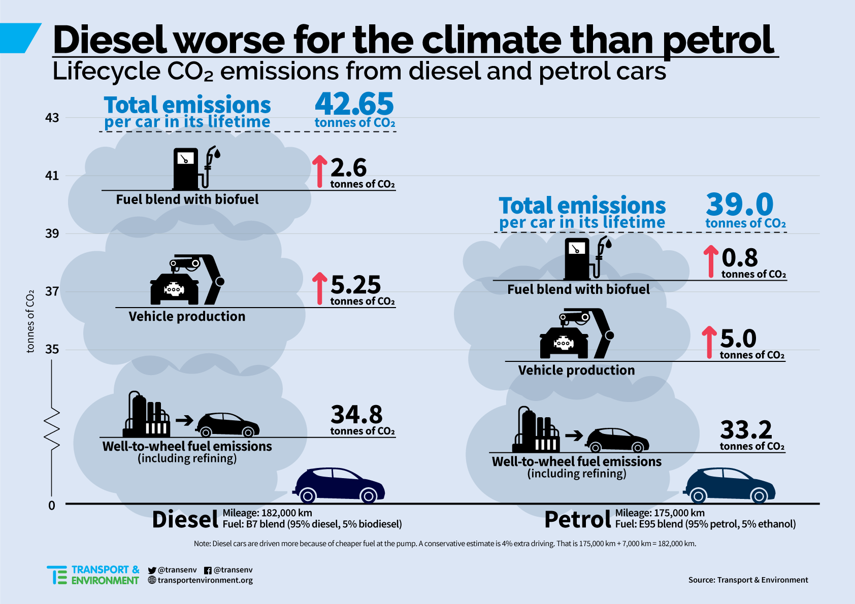 Carbon Cost Of Electric Cars